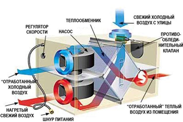 Подогреватель низкого давления ПН 250-16-7 IVсв Салават