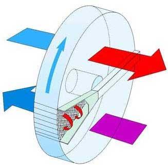 Роторный рекуператор воздуха своими руками 116